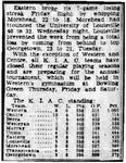 Eastern Broke Its 7-game Losing Streak by Louisville Courier-Journal