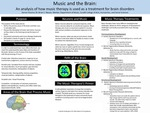 Music and the Brain: An analysis of how music therapy is used as a treatment for brain disorders