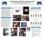 3D ENGINEERING IN MIDDLE AND HIGH SCHOOL