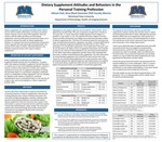 Dietary Supplement Attitudes and Behaviors in the Personal Training Profession