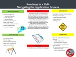 Roadmap to a PhD: Navigating the Application Process
