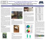 Beetle Diversity: A Comparison of the Biodiversity of Ecotone vs. Woods Surrounding Morehead State's Eagle Lake