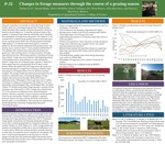 Changes in forage measures through the course of a grazing season
