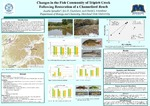 Changes in the Fish Community of Triplett Creek Following Restoration of a Channelized Reach